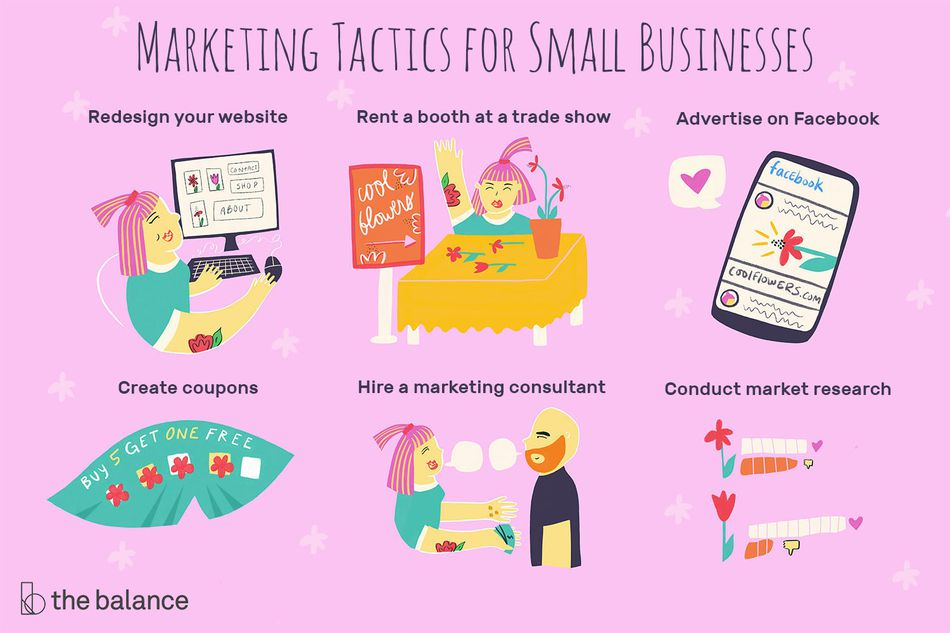 Small Biz Marketing